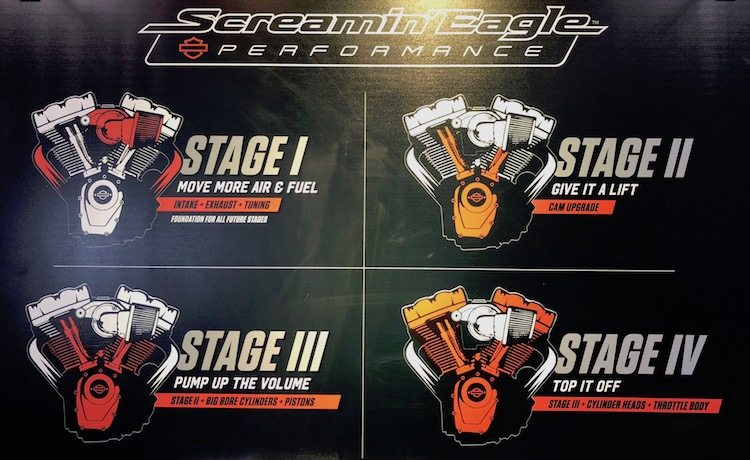 Harley-Davidson Cam Upgrades & Stage Kits 101-Need to Know!